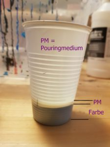 Farbe u. Pouringmedium