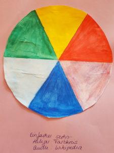 Sechsteiliger Farbkreis